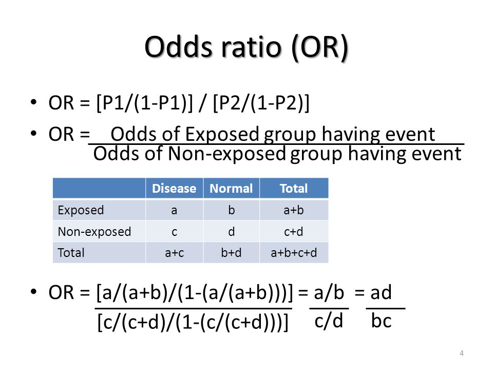Odds ratio (OR) OR = [P1/(1-P1)] / [P2/(1-P2)]